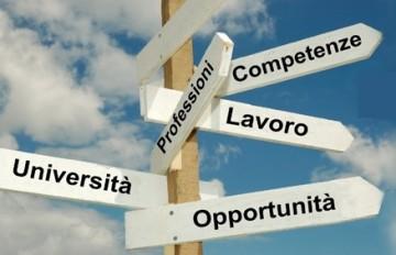Cartelli che indicano le direzioni università, lavoro, competenze, opportunità