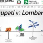 Dote Unica Lavoro in Lombardia: avvio della terza fase